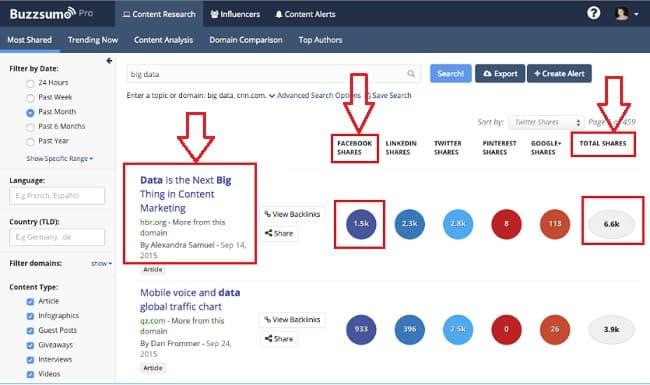 Buzzsumo redes sociales crear mejores contenidos blog