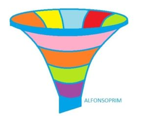 CRO conversion rate alfonsoprim seo pamplona