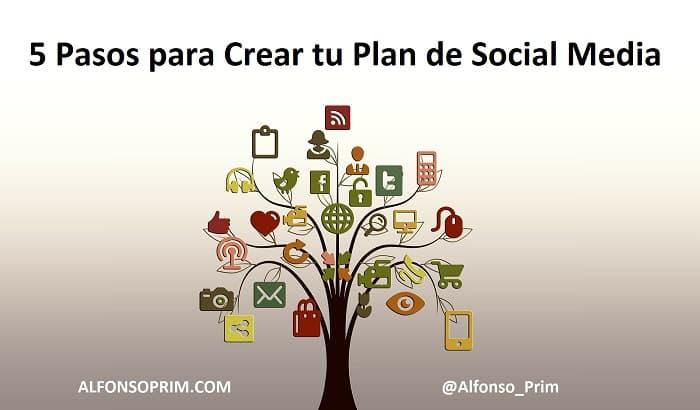 Pasos para Crear Plan de Social Media