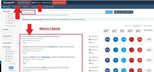 busqueda original crear mejores contenidos blog